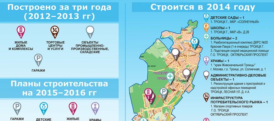 Троицк: Город в котором хочется жить
