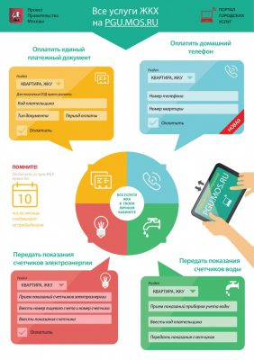 Инфографика «Все услуги ЖКХ»