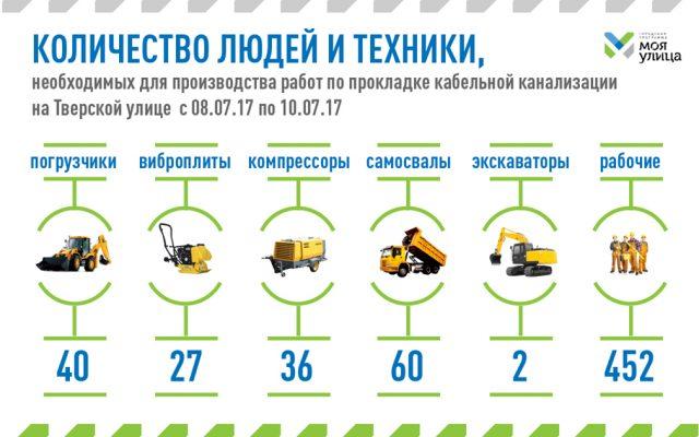 Движение транспорта по Тверской улице ограничат с 8 по 10 июля