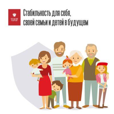 Гражданам рассказали о возможных изменениях в Конституции России