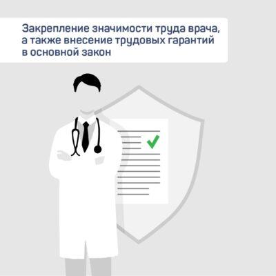 Поправки в Конституции улучшат уровень российского здравоохранения