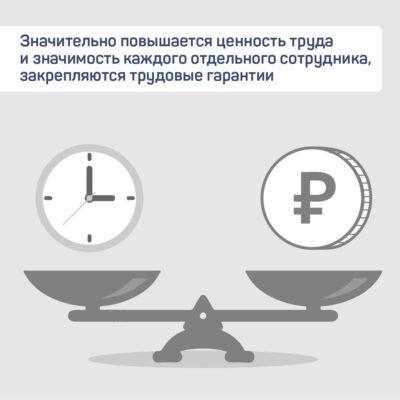Поправки в Конституцию России позволят повысить качество взаимоотношений сотрудников и работодателей