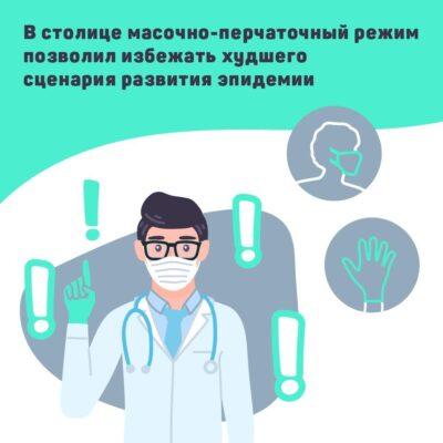Перчаточно-масочный режим показал свою эффективность в борьбе с коронавирусом