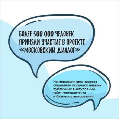 Проект «Молодежь Москвы» открыли год назад