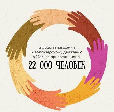 Добровольцами проекта «Мы вместе» стали 22 000 москвичей
